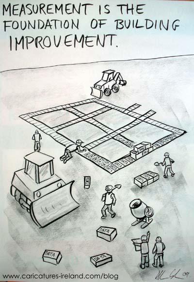 measurement-improvement-change-cartoon