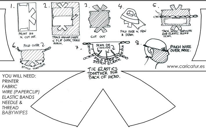how to make homemade facemask template instructions